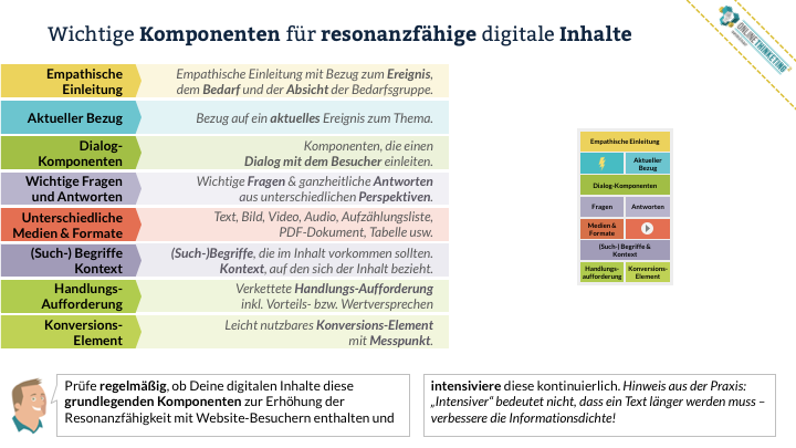 Online Marketing Seminar » Onlinethinketing » Konversions-Optimierung » Resonanzfähige Komponenten
